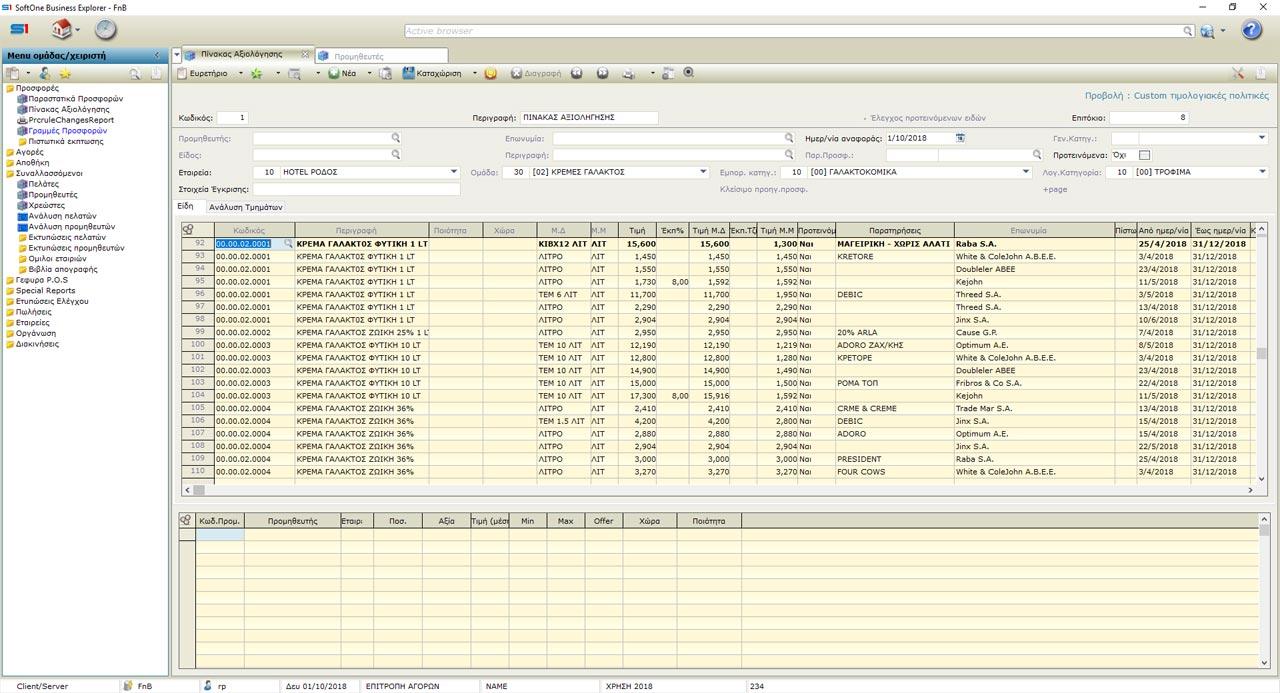 F&B Advanced control - Αξιολόγηση Προσφορών