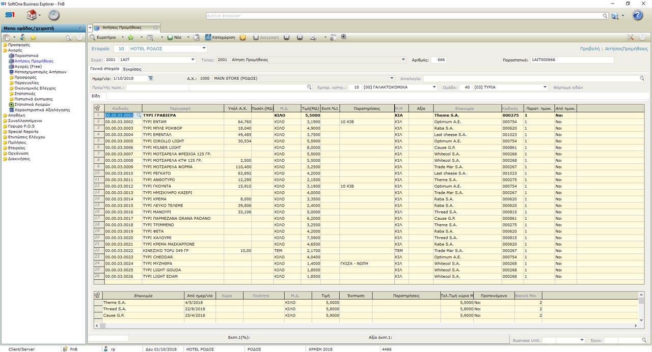 F&B Advanced control - Αίτηση προμήθειας